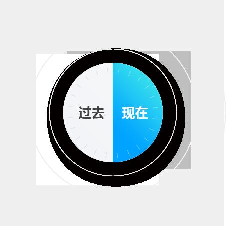 重庆小程序名片