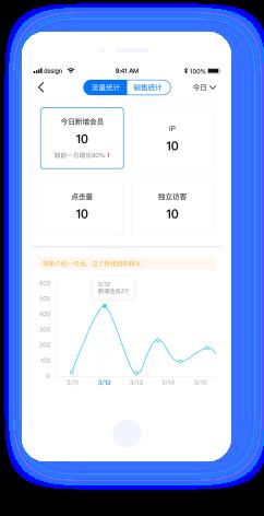 重庆商城管理软件